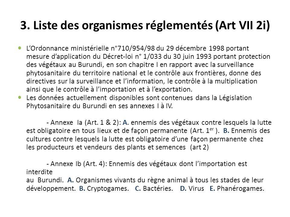 3. Liste des organismes réglementés (Art VII 2i) LOrdonnance ministérielle n°710/954/98 du 29 décembre 1998 portant mesure dapplication du Décret-loi