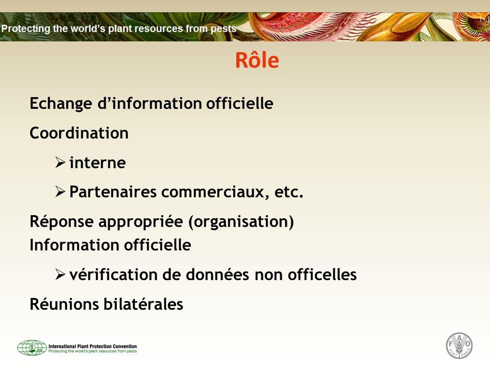 Rôle Echange dinformation officielle Coordination interne Partenaires commerciaux, etc.