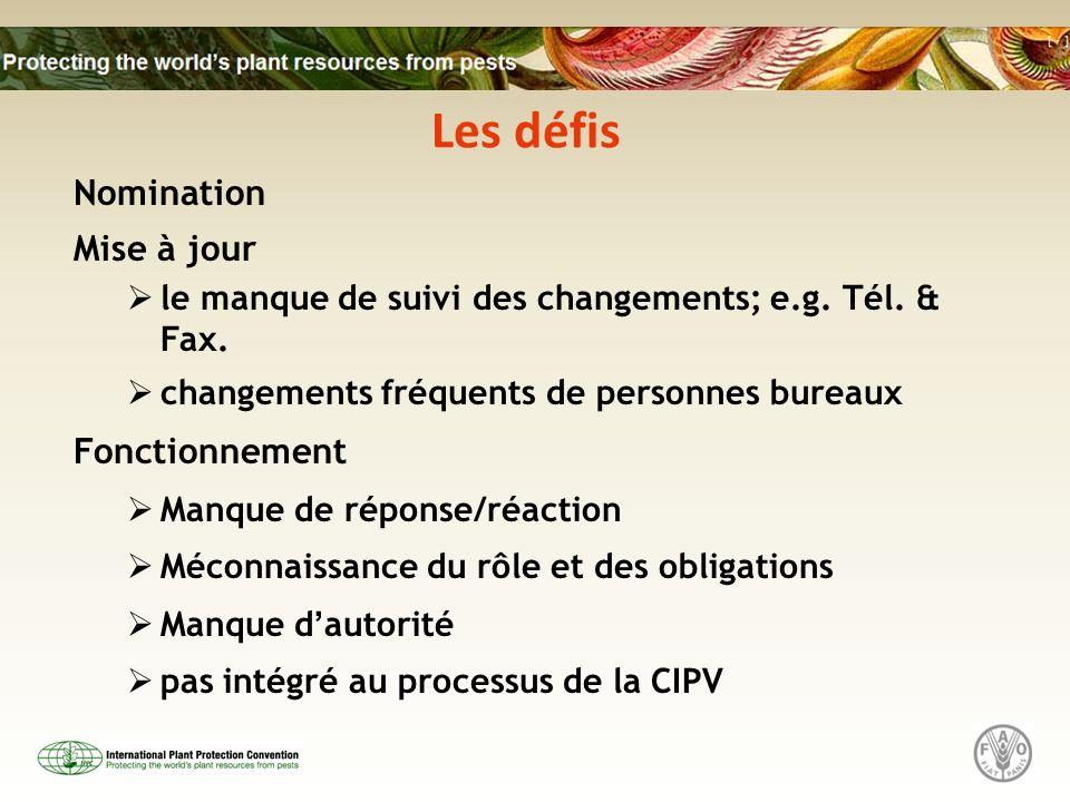 Les défis Nomination Mise à jour le manque de suivi des changements; e.g.