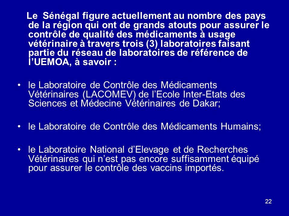 22 Le Sénégal figure actuellement au nombre des pays de la région qui ont de grands atouts pour assurer le contrôle de qualité des médicaments à usage