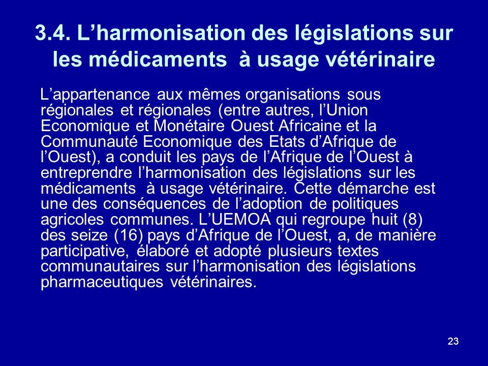 23 3.4. Lharmonisation des législations sur les médicaments à usage vétérinaire Lappartenance aux mêmes organisations sous régionales et régionales (e