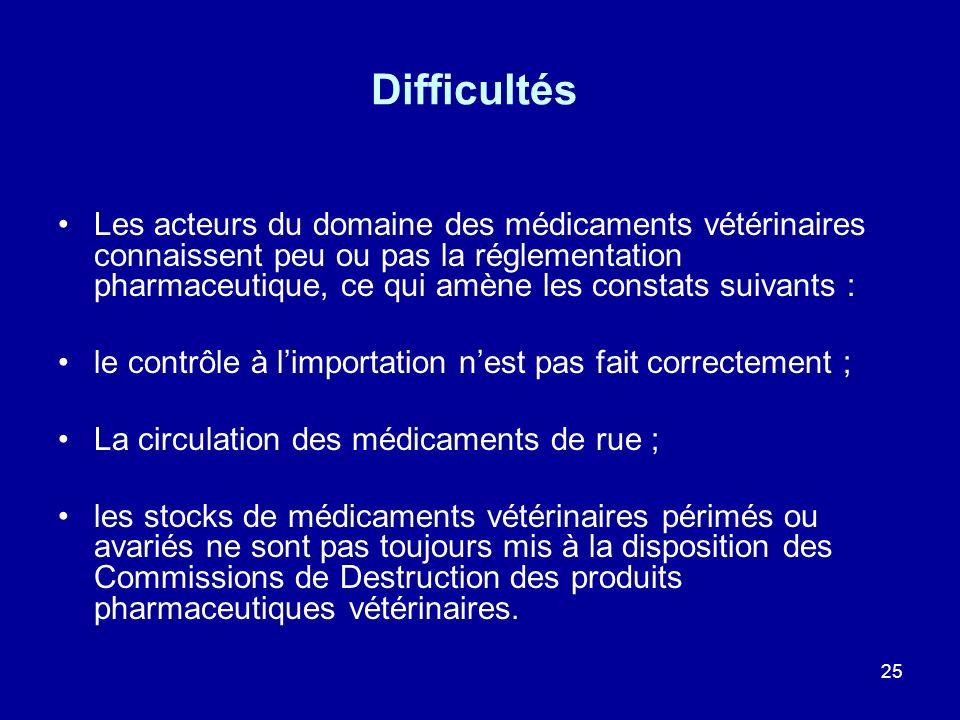 25 Difficultés Les acteurs du domaine des médicaments vétérinaires connaissent peu ou pas la réglementation pharmaceutique, ce qui amène les constats
