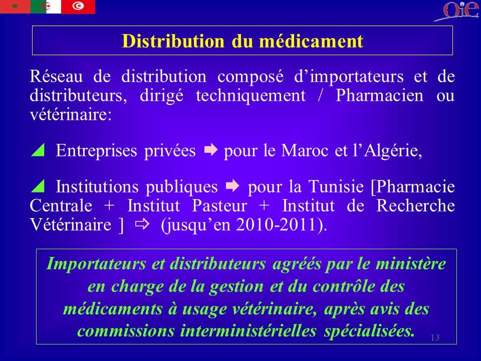 13 Distribution du médicament Réseau de distribution composé dimportateurs et de distributeurs, dirigé techniquement / Pharmacien ou vétérinaire: Entreprises privées pour le Maroc et lAlgérie, Institutions publiques pour la Tunisie [Pharmacie Centrale + Institut Pasteur + Institut de Recherche Vétérinaire ] (jusquen 2010-2011).
