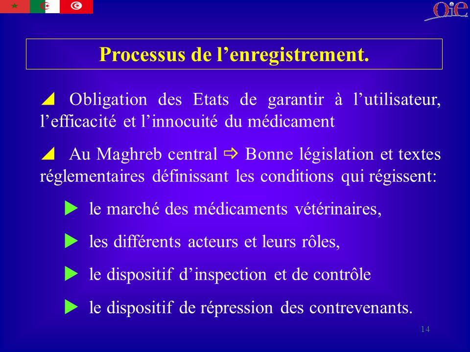 14 Processus de lenregistrement.