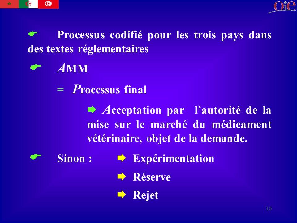 16 Processus codifié pour les trois pays dans des textes réglementaires A MM = P rocessus final A cceptation par lautorité de la mise sur le marché du médicament vétérinaire, objet de la demande.