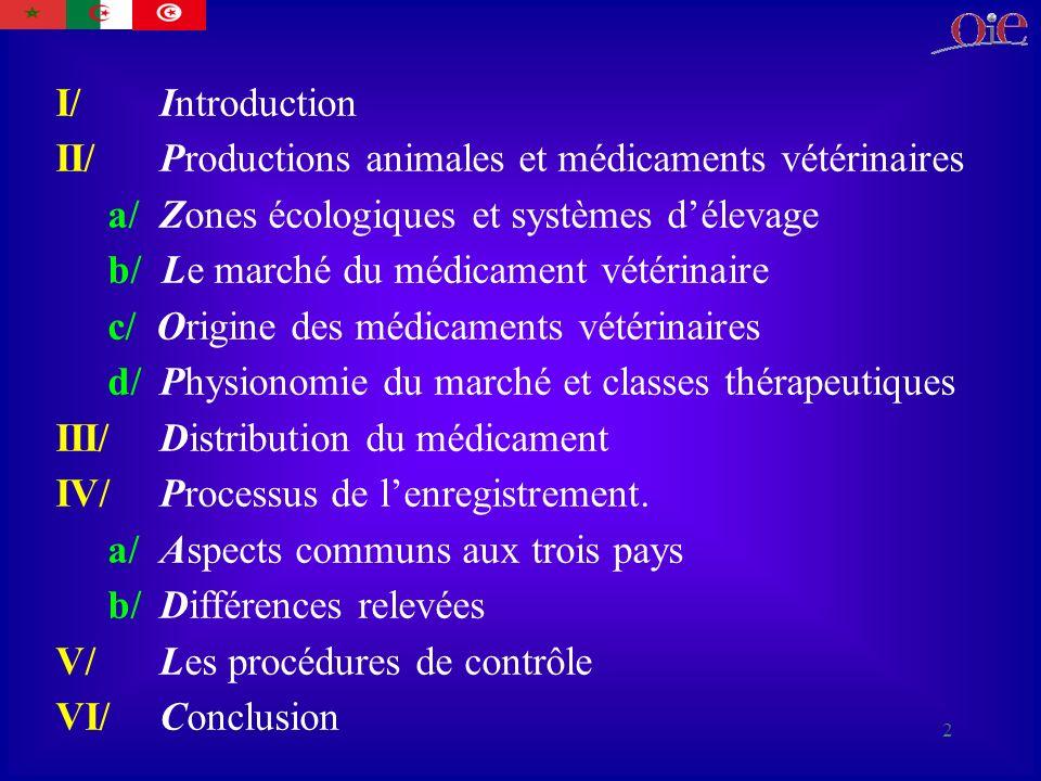 2 I/Introduction II/Productions animales et médicaments vétérinaires a/Zones écologiques et systèmes délevage b/ Le marché du médicament vétérinaire c/ Origine des médicaments vétérinaires d/Physionomie du marché et classes thérapeutiques III/Distribution du médicament IV/Processus de lenregistrement.