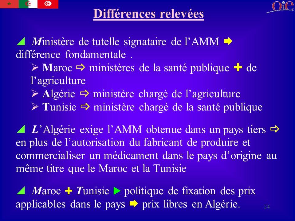 24 Différences relevées Ministère de tutelle signataire de lAMM différence fondamentale.