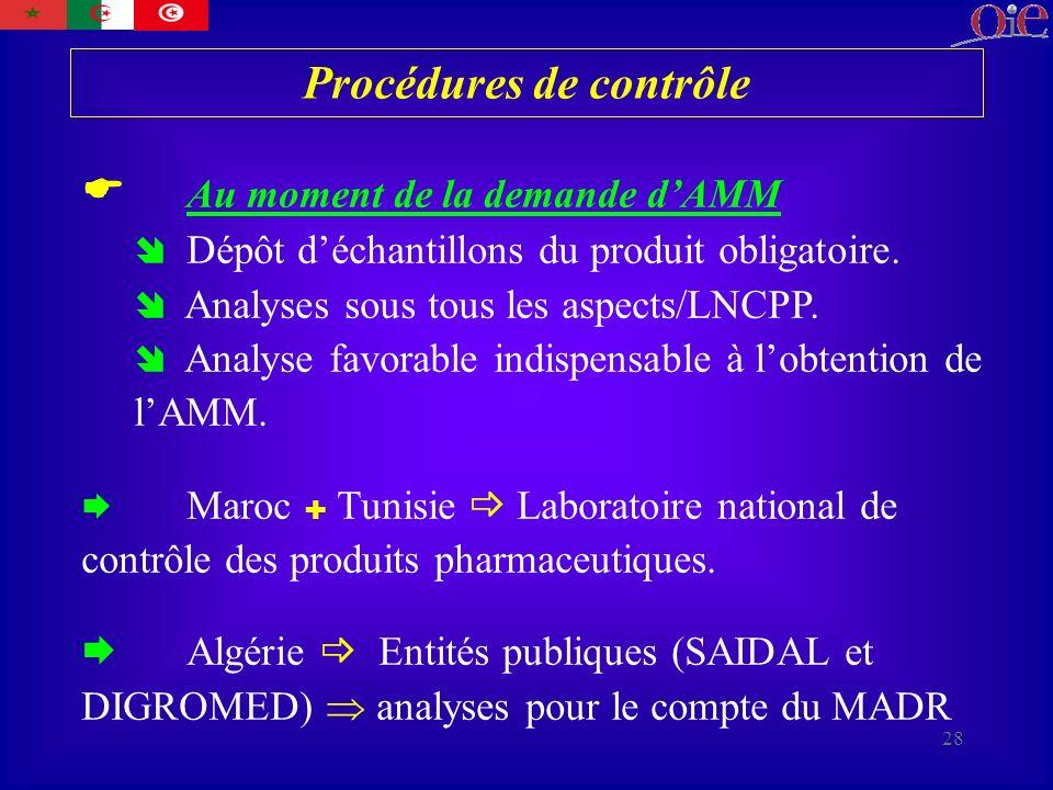 28 Procédures de contrôle Au moment de la demande dAMM Dépôt déchantillons du produit obligatoire.