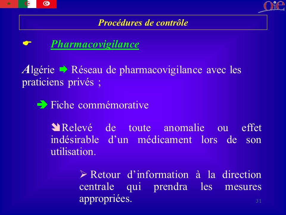 31 Procédures de contrôle Pharmacovigilance A lgérie Réseau de pharmacovigilance avec les praticiens privés ; Fiche commémorative Relevé de toute anomalie ou effet indésirable dun médicament lors de son utilisation.