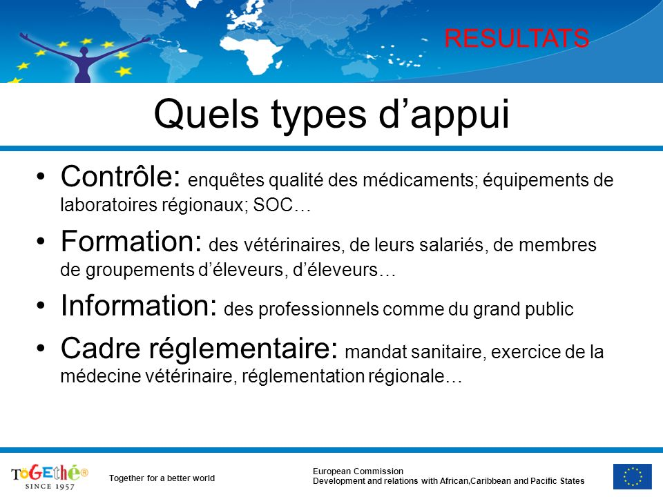European Commission Development and relations with African,Caribbean and Pacific States Together for a better world Contrôle: enquêtes qualité des méd