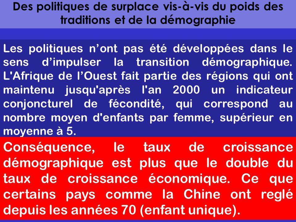 La libre convertibilité sapplique des pays africains de la zone franc à la France et inversement, mais ne concerne pas les échanges entre les trois zones du système CFA.