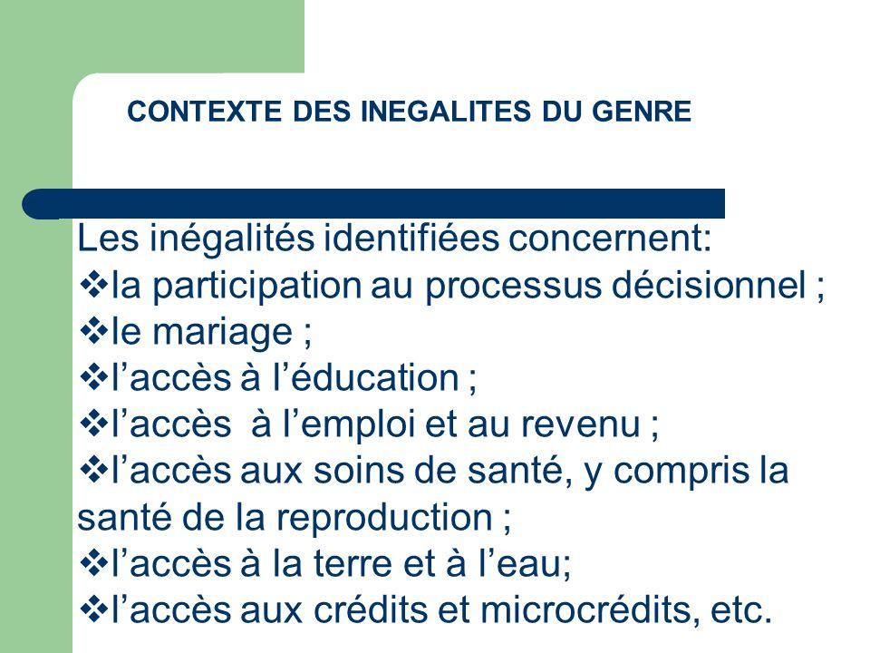 CONTEXTE DES INEGALITES DU GENRE Les inégalités identifiées concernent: la participation au processus décisionnel ; le mariage ; laccès à léducation ;