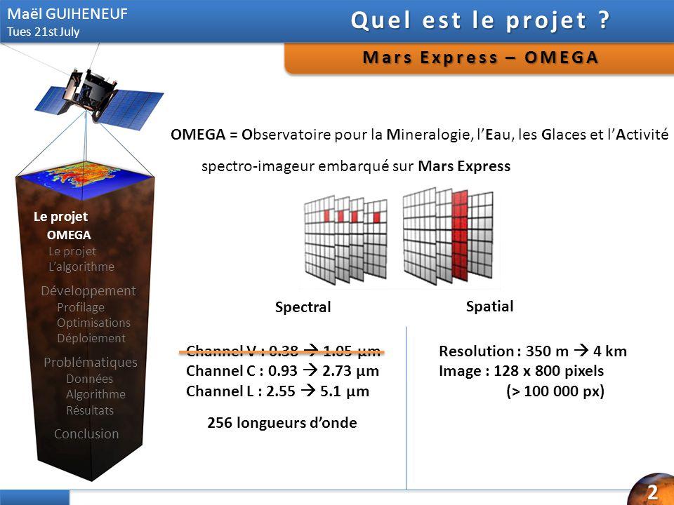 Le projet OMEGA Le projet Lalgorithme Développement Profilage Optimisations Déploiement Problématiques Données Algorithme Résultats Conclusion Quel es