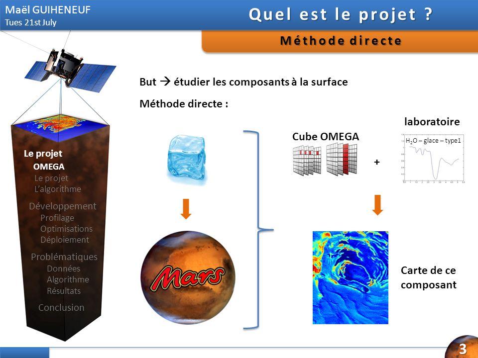 Maël GUIHENEUF Tues 21st July But étudier les composants à la surface Méthode directe : H 2 O – glace – type1 + laboratoire Cube OMEGA Carte de ce com