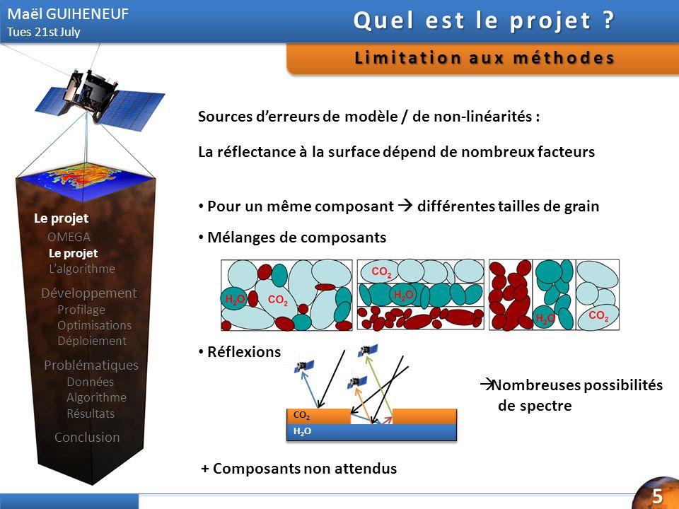 Pour un même composant différentes tailles de grain Mélanges de composants Nombreuses possibilités de spectre La réflectance à la surface dépend de no