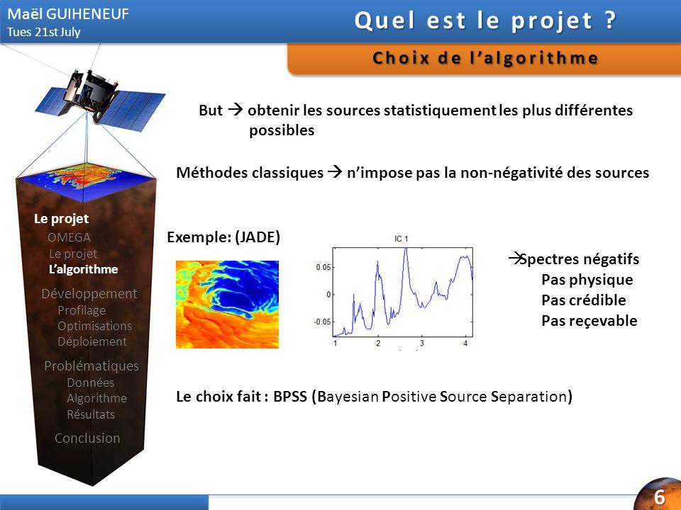 Méthodes classiques nimpose pas la non-négativité des sources Exemple: (JADE) Spectres négatifs Pas physique Pas crédible Pas reçevable Le choix fait