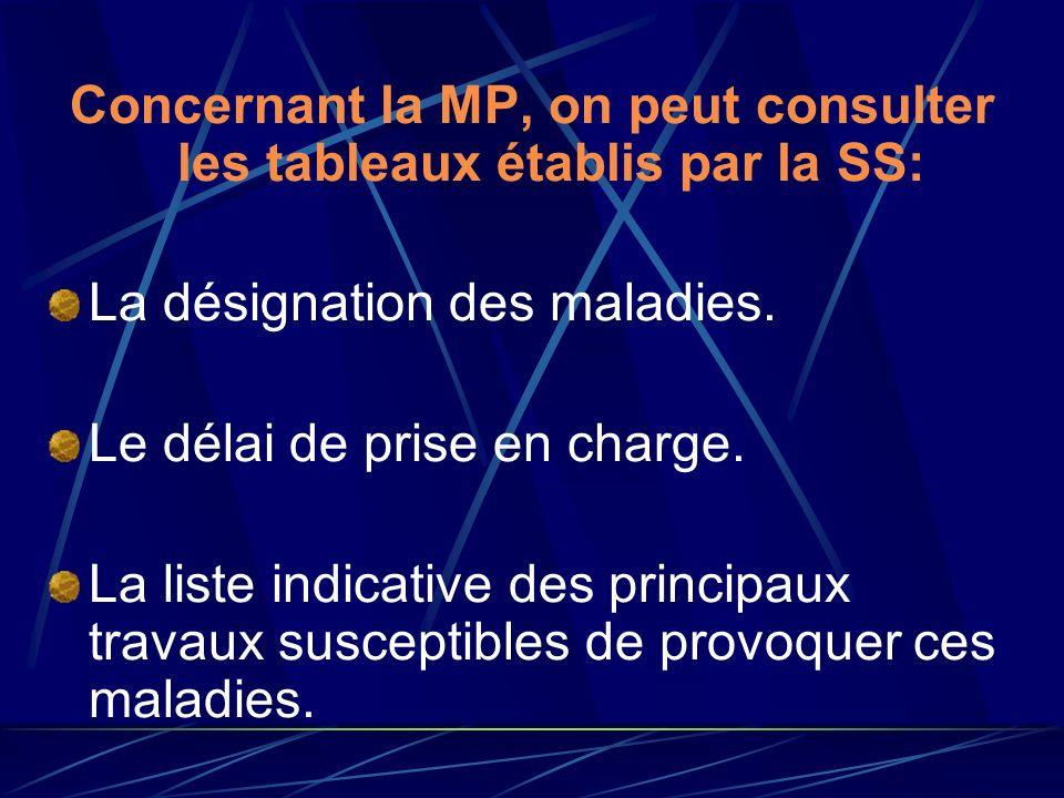 Concernant la MP, on peut consulter les tableaux établis par la SS: La désignation des maladies. Le délai de prise en charge. La liste indicative des