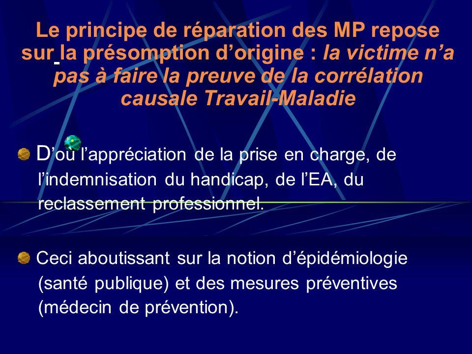 Le principe de réparation des MP repose sur la présomption dorigine : la victime na pas à faire la preuve de la corrélation causale Travail-Maladie D