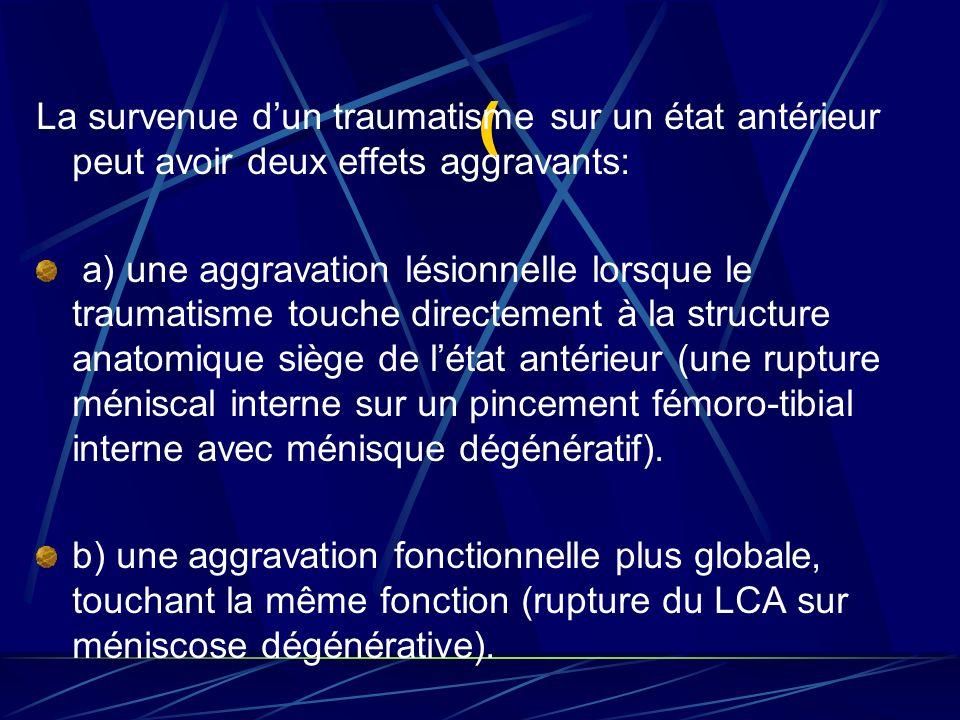 ( La survenue dun traumatisme sur un état antérieur peut avoir deux effets aggravants: a) une aggravation lésionnelle lorsque le traumatisme touche di