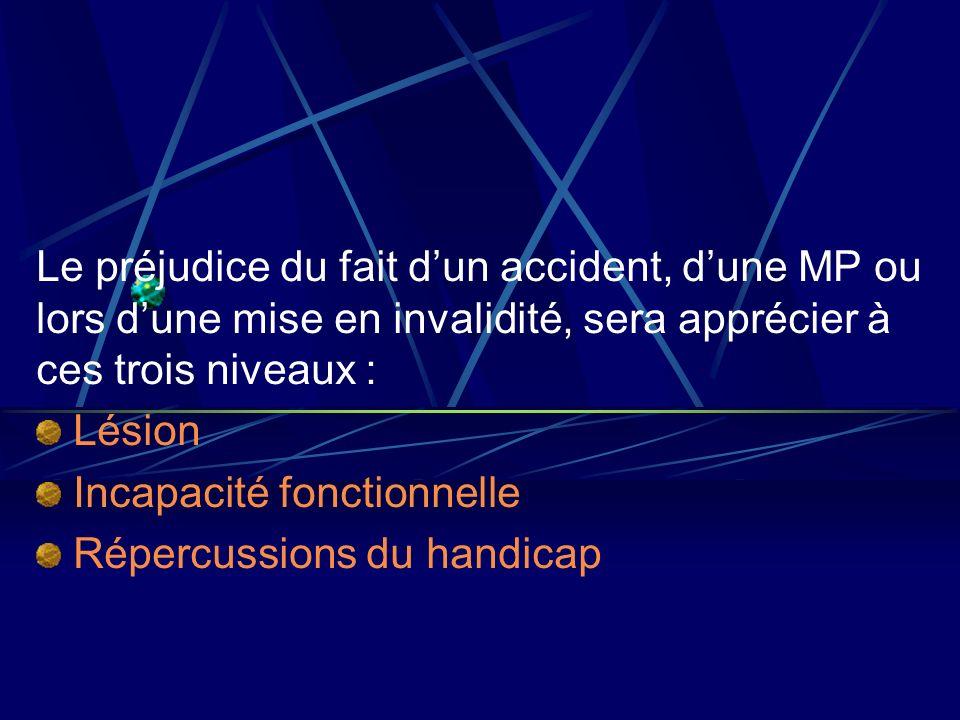 Le préjudice du fait dun accident, dune MP ou lors dune mise en invalidité, sera apprécier à ces trois niveaux : Lésion Incapacité fonctionnelle Réper