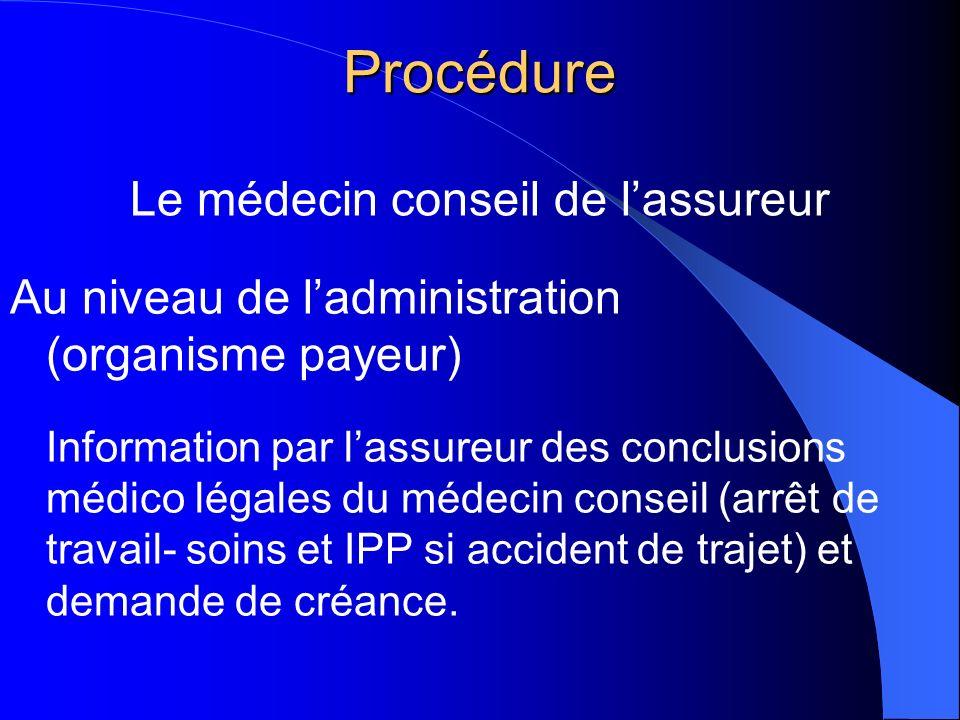 Procédure Le médecin conseil de lassureur Au niveau de ladministration (organisme payeur) Information par lassureur des conclusions médico légales du
