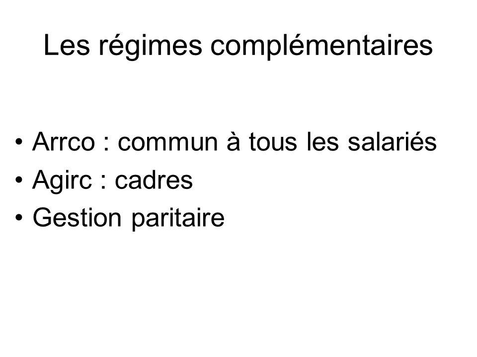 Les régimes complémentaires Arrco : commun à tous les salariés Agirc : cadres Gestion paritaire