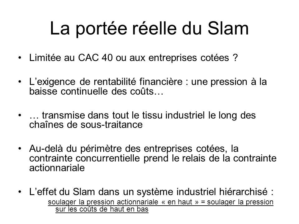 La portée réelle du Slam Limitée au CAC 40 ou aux entreprises cotées ? Lexigence de rentabilité financière : une pression à la baisse continuelle des