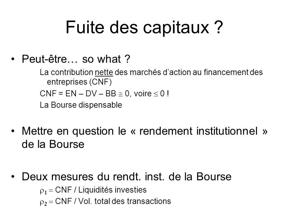 Fuite des capitaux ? Peut-être… so what ? La contribution nette des marchés daction au financement des entreprises (CNF) CNF = EN – DV – BB 0, voire 0