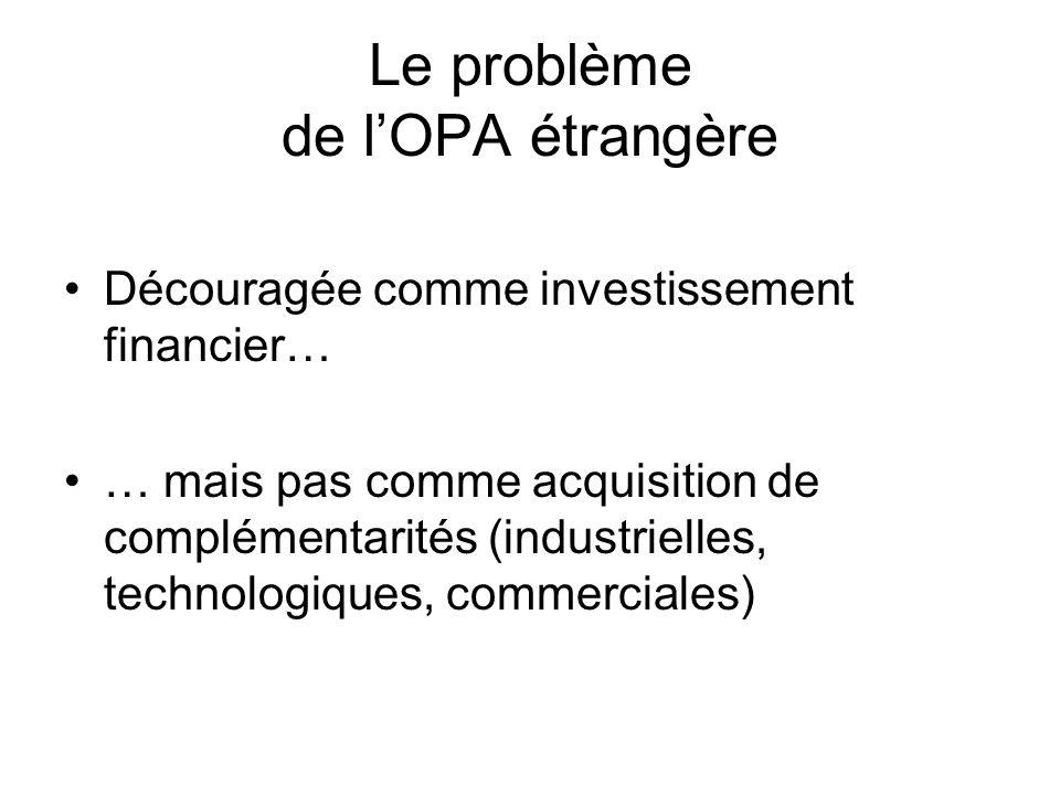 Le problème de lOPA étrangère Découragée comme investissement financier… … mais pas comme acquisition de complémentarités (industrielles, technologiques, commerciales)