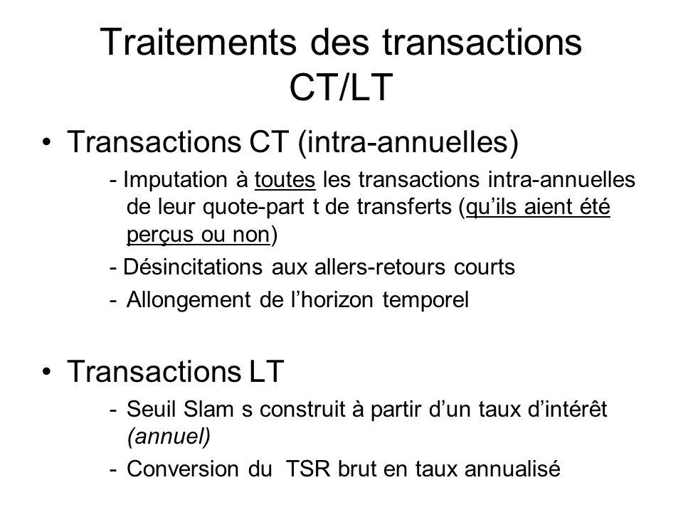 Traitements des transactions CT/LT Transactions CT (intra-annuelles) - Imputation à toutes les transactions intra-annuelles de leur quote-part t de transferts (quils aient été perçus ou non) - Désincitations aux allers-retours courts -Allongement de lhorizon temporel Transactions LT -Seuil Slam s construit à partir dun taux dintérêt (annuel) -Conversion du TSR brut en taux annualisé