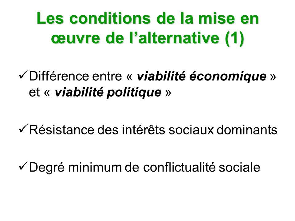 Les conditions de la mise en œuvre de lalternative (1) Différence entre « viabilité économique » et « viabilité politique » Résistance des intérêts sociaux dominants Degré minimum de conflictualité sociale