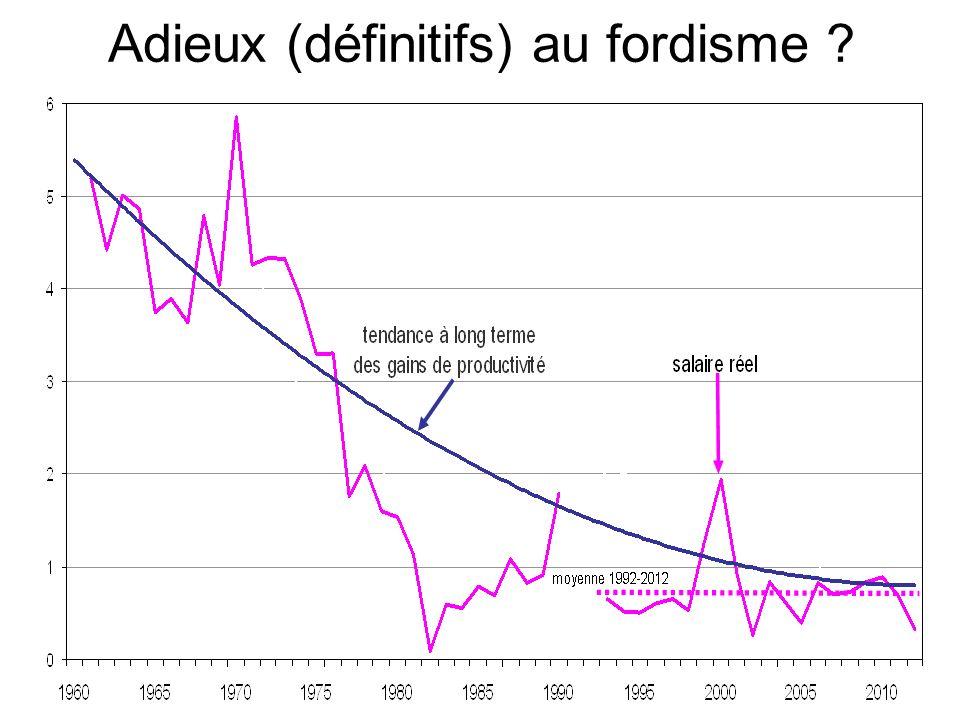Adieux (définitifs) au fordisme ?