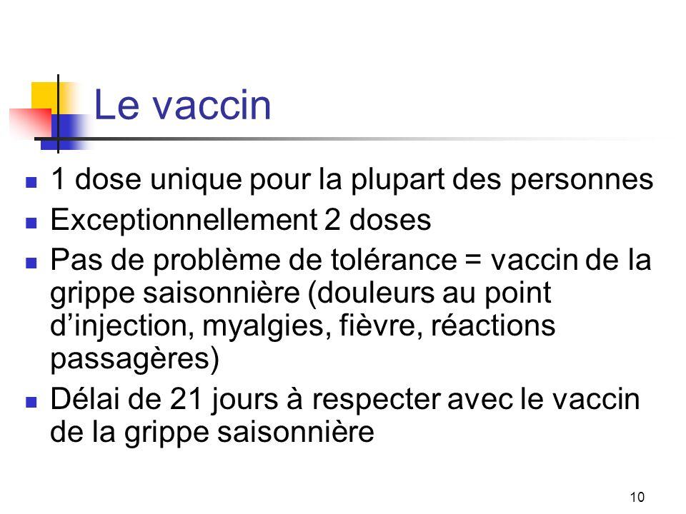 10 Le vaccin 1 dose unique pour la plupart des personnes Exceptionnellement 2 doses Pas de problème de tolérance = vaccin de la grippe saisonnière (douleurs au point dinjection, myalgies, fièvre, réactions passagères) Délai de 21 jours à respecter avec le vaccin de la grippe saisonnière