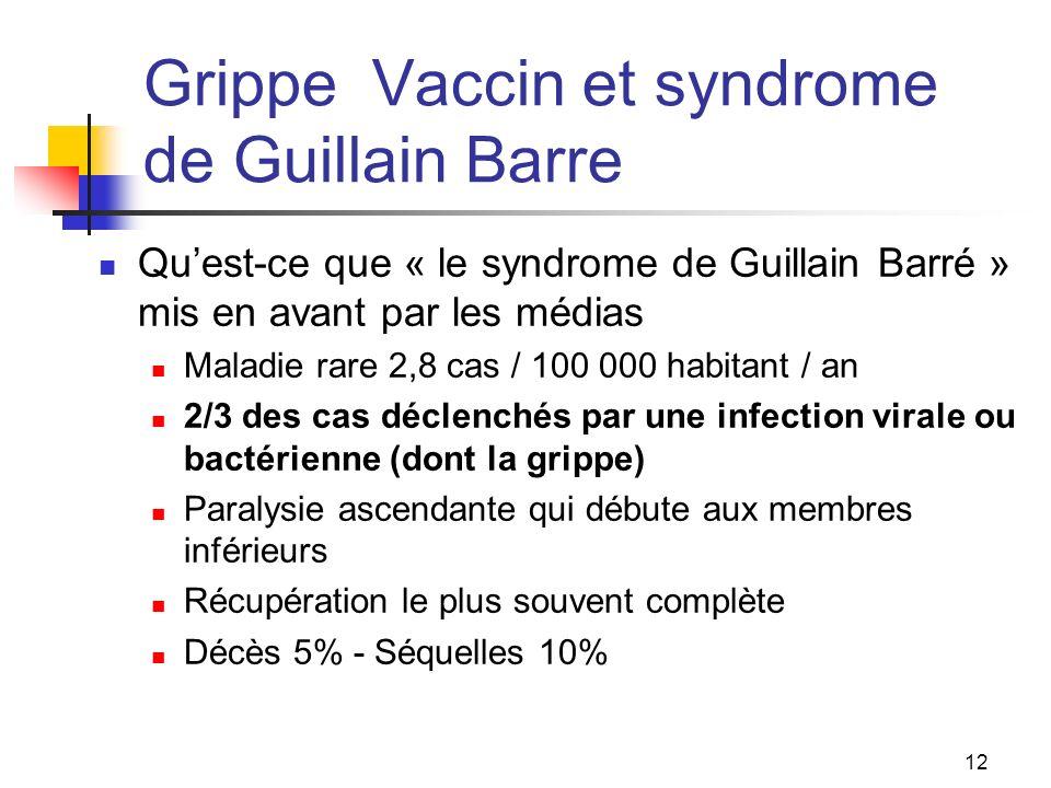 12 Grippe Vaccin et syndrome de Guillain Barre Quest-ce que « le syndrome de Guillain Barré » mis en avant par les médias Maladie rare 2,8 cas / 100 000 habitant / an 2/3 des cas déclenchés par une infection virale ou bactérienne (dont la grippe) Paralysie ascendante qui débute aux membres inférieurs Récupération le plus souvent complète Décès 5% - Séquelles 10%