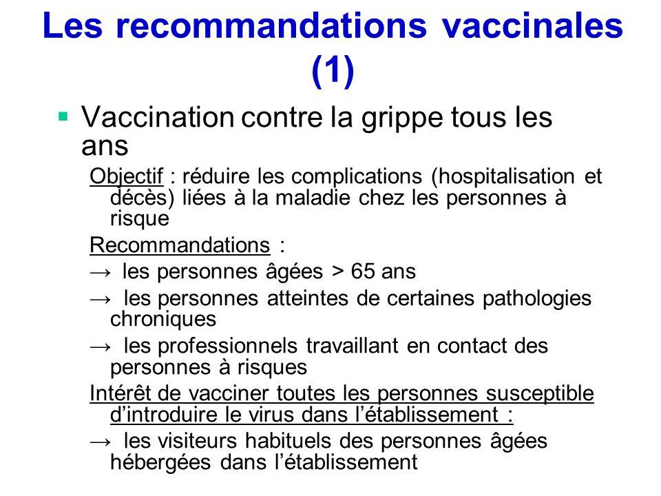 Les recommandations vaccinales (1) Vaccination contre la grippe tous les ans Objectif : réduire les complications (hospitalisation et décès) liées à l