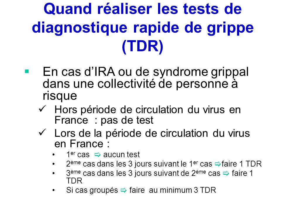 Quand réaliser les tests de diagnostique rapide de grippe (TDR) En cas dIRA ou de syndrome grippal dans une collectivité de personne à risque Hors pér
