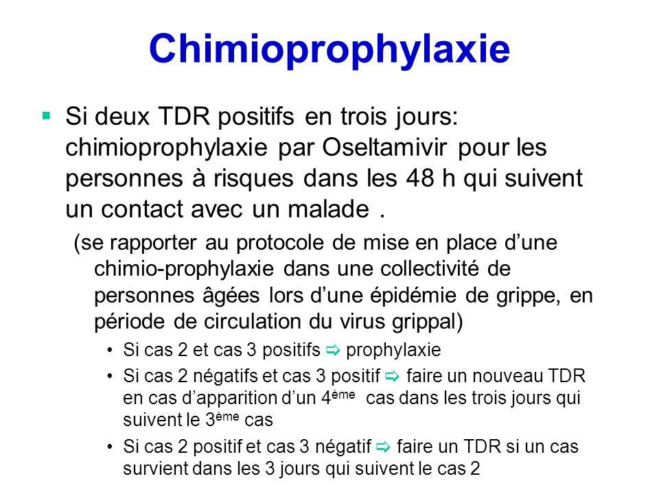 Chimioprophylaxie Si deux TDR positifs en trois jours: chimioprophylaxie par Oseltamivir pour les personnes à risques dans les 48 h qui suivent un con