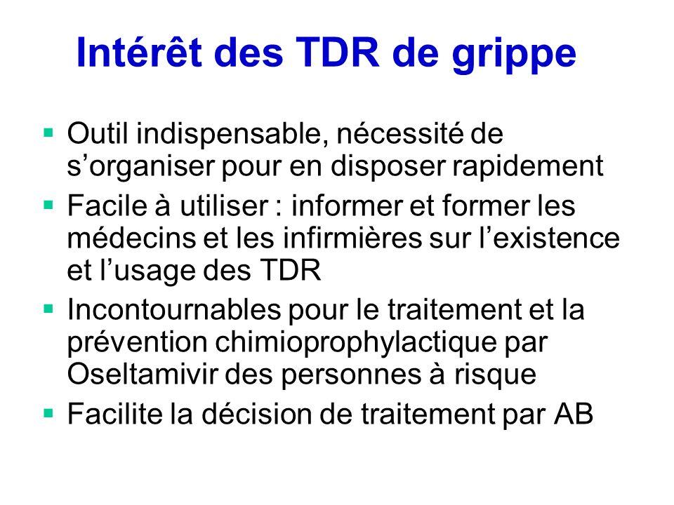 Intérêt des TDR de grippe Outil indispensable, nécessité de sorganiser pour en disposer rapidement Facile à utiliser : informer et former les médecins