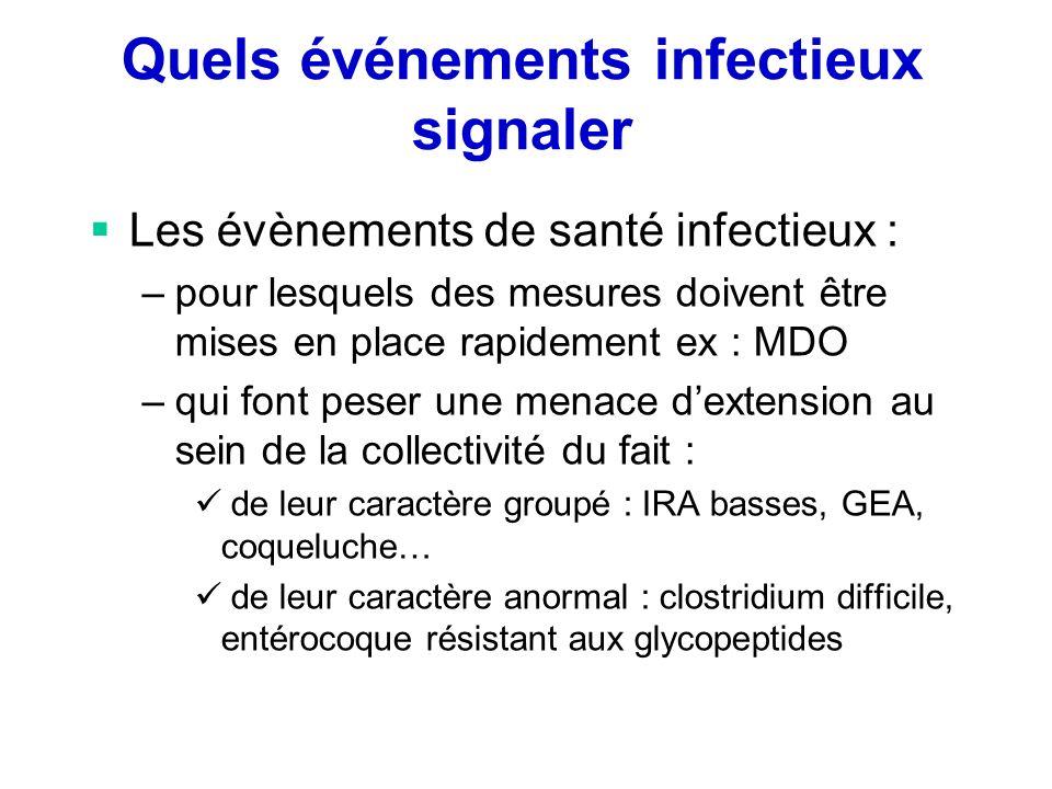Quels événements infectieux signaler Les évènements de santé infectieux : –pour lesquels des mesures doivent être mises en place rapidement ex : MDO –