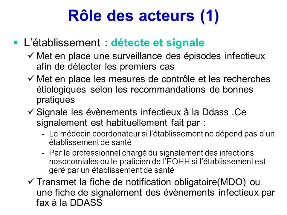 Rôle des acteurs (1) Létablissement : détecte et signale Met en place une surveillance des épisodes infectieux afin de détecter les premiers cas Met e