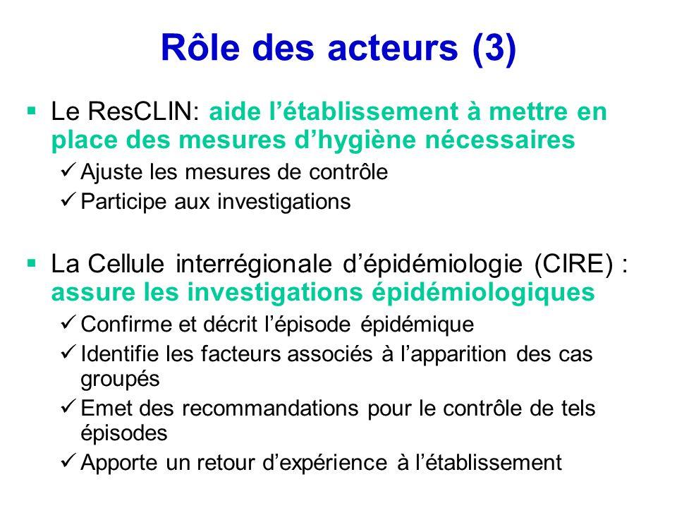 Rôle des acteurs (3) Le ResCLIN: aide létablissement à mettre en place des mesures dhygiène nécessaires Ajuste les mesures de contrôle Participe aux i