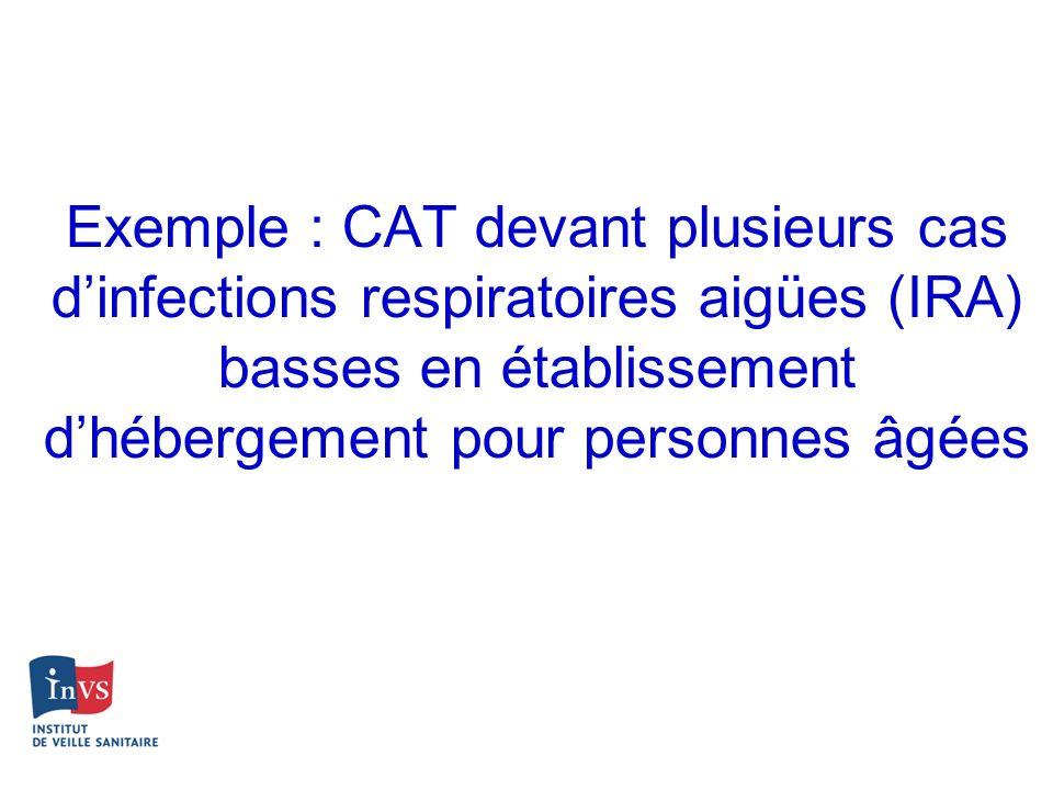 Exemple : CAT devant plusieurs cas dinfections respiratoires aigües (IRA) basses en établissement dhébergement pour personnes âgées