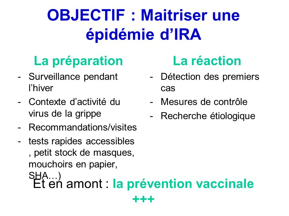 OBJECTIF : Maitriser une épidémie dIRA La préparation -Surveillance pendant lhiver -Contexte dactivité du virus de la grippe -Recommandations/visites
