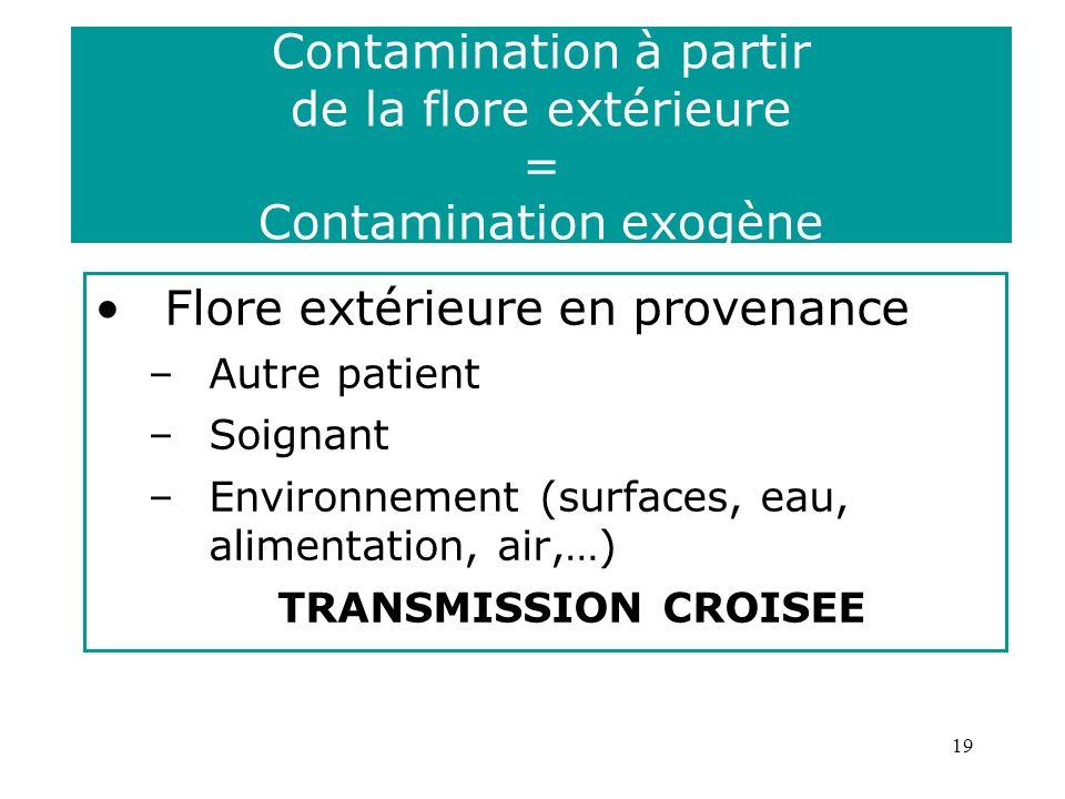19 Contamination à partir de la flore extérieure = Contamination exogène Flore extérieure en provenance –Autre patient –Soignant –Environnement (surfaces, eau, alimentation, air,…) TRANSMISSION CROISEE