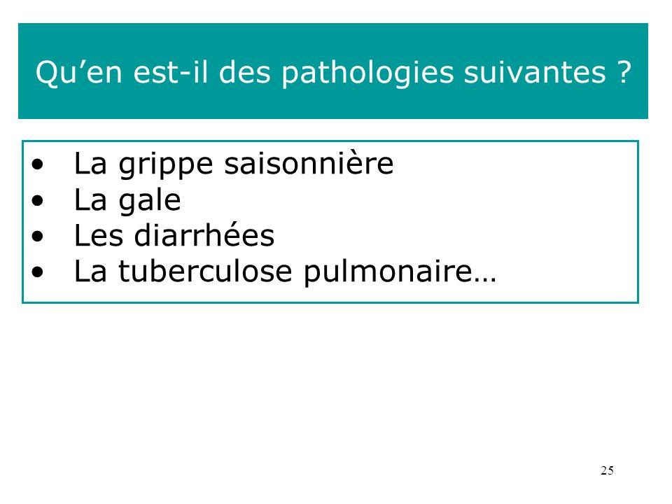 25 Quen est-il des pathologies suivantes .