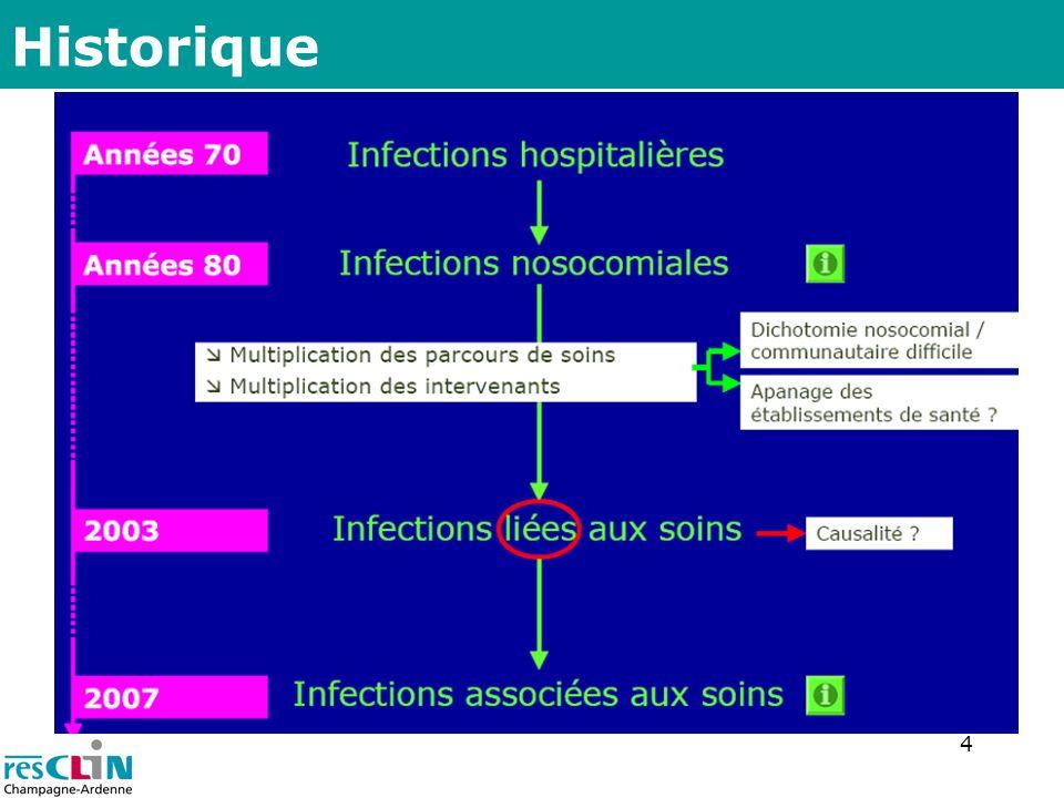5 Infections Associées aux Soins (IAS) Une infection est dite associée aux soins (IAS) si elle survient au cours ou à la suite dune prise en charge (diagnostique, thérapeutique ou préventive) dun patient ET si elle nétait ni présente, ni en incubation au début de la prise en charge Une Infection nosocomiale est une IAS contractée en établissement de santé