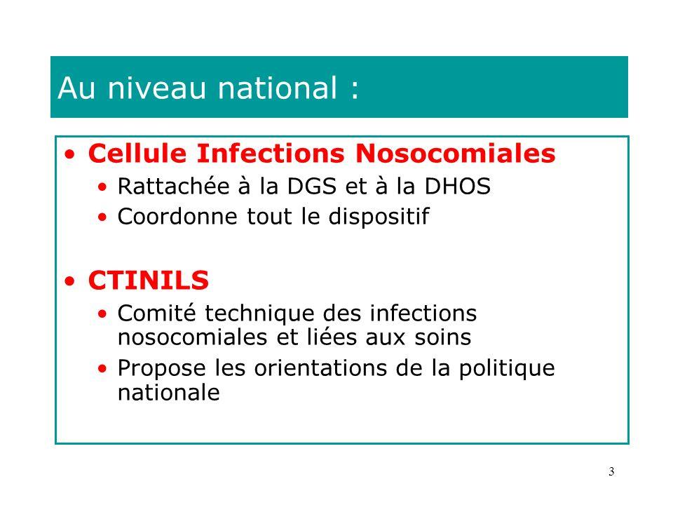 3 Au niveau national : Cellule Infections Nosocomiales Rattachée à la DGS et à la DHOS Coordonne tout le dispositif CTINILS Comité technique des infec