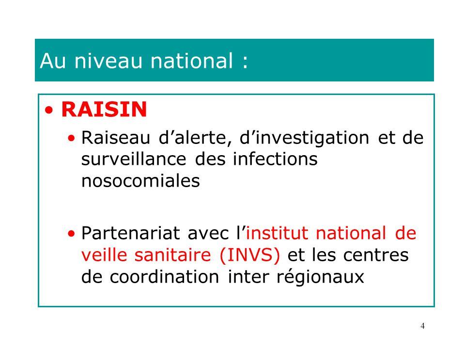 4 Au niveau national : RAISIN Raiseau dalerte, dinvestigation et de surveillance des infections nosocomiales Partenariat avec linstitut national de ve