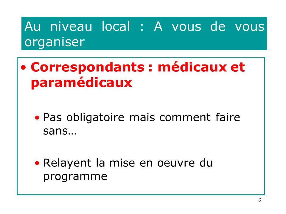 10 Autres partenaires DRASS / DDASS : (Châlons / Charleville-Mézières) Maladies à déclaration obligatoire Signalement dinfections nosocomiales …..