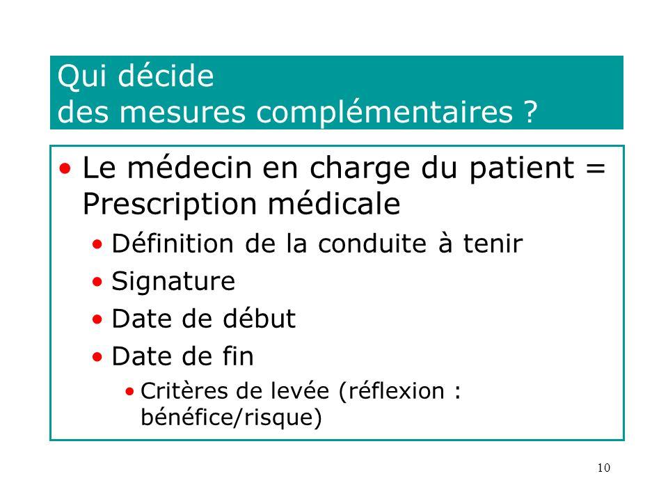 10 Qui décide des mesures complémentaires ? Le médecin en charge du patient = Prescription médicale Définition de la conduite à tenir Signature Date d